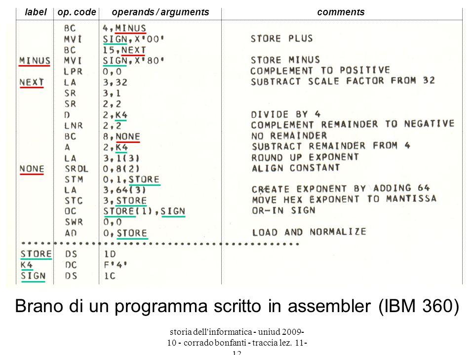 Brano di un programma scritto in assembler (IBM 360)