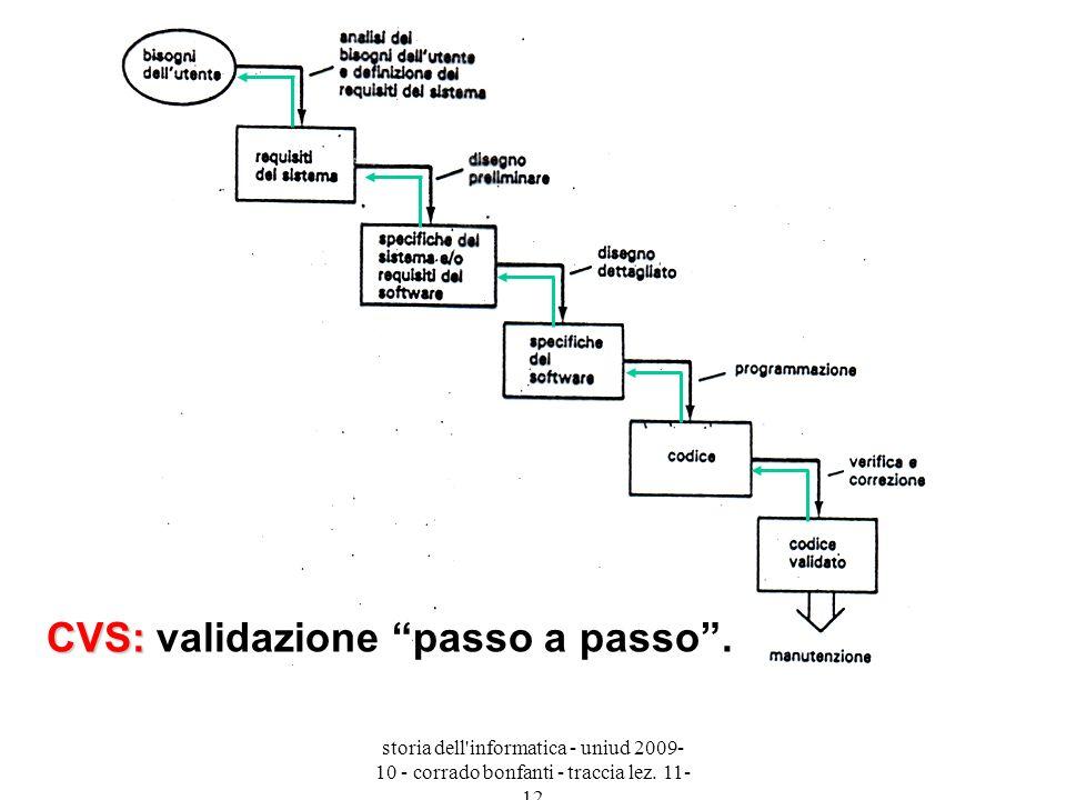 CVS: validazione passo a passo .