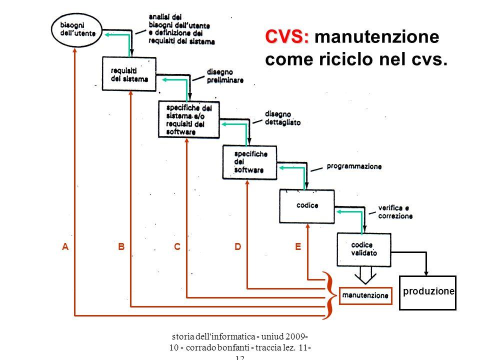 } CVS: manutenzione come riciclo nel cvs. A B C D E produzione