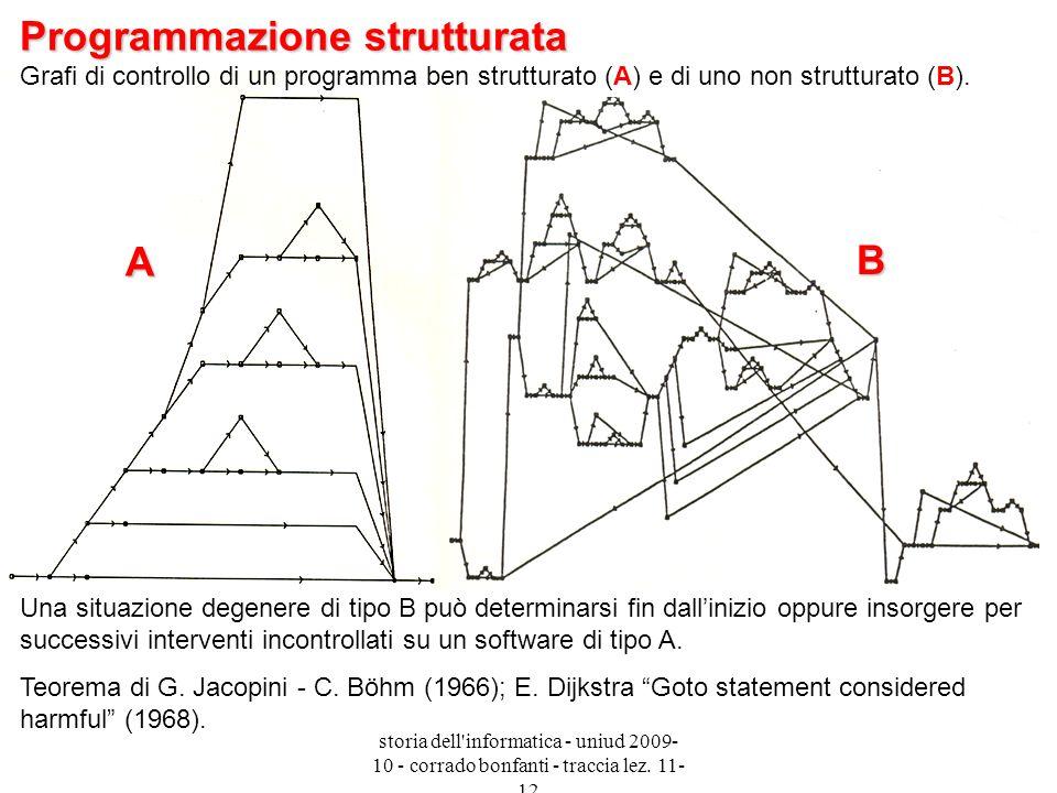 Programmazione strutturata Grafi di controllo di un programma ben strutturato (A) e di uno non strutturato (B).