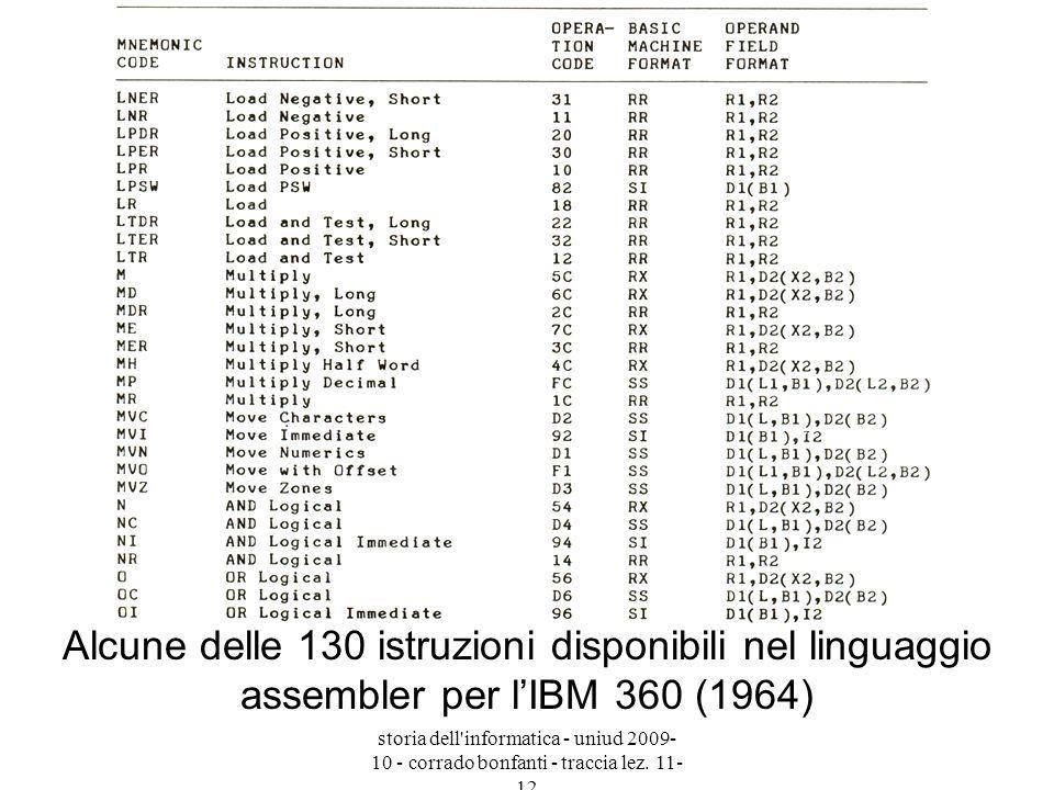 Alcune delle 130 istruzioni disponibili nel linguaggio assembler per l'IBM 360 (1964)