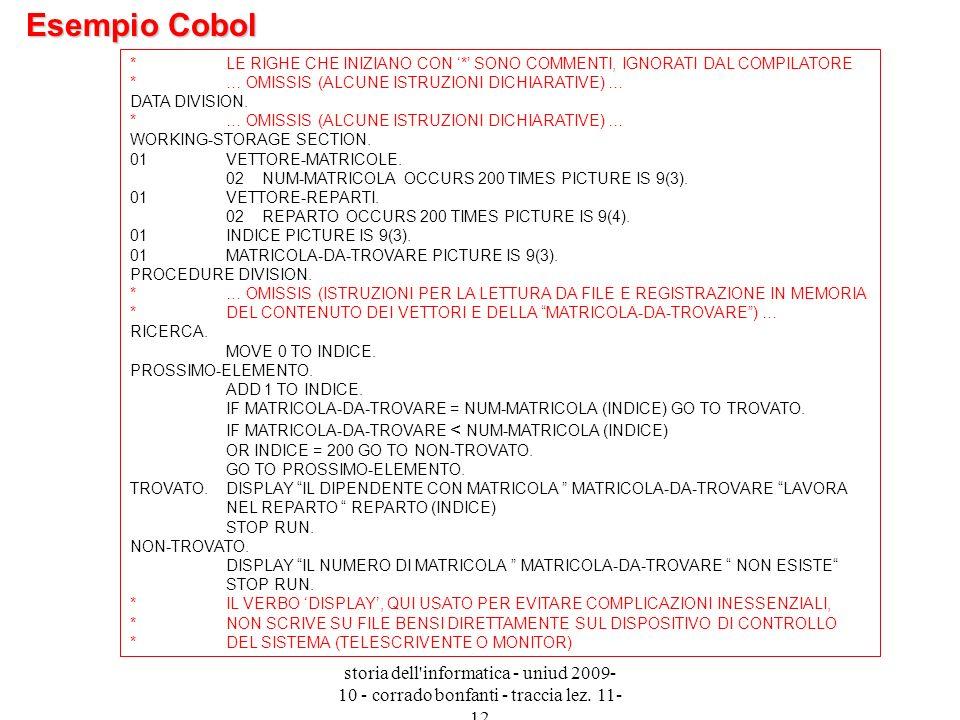 Esempio Cobol