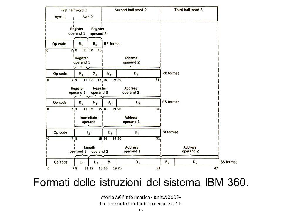 Formati delle istruzioni del sistema IBM 360.