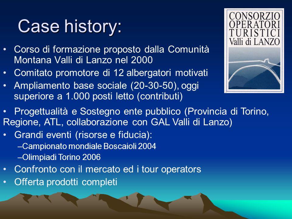 Case history: Corso di formazione proposto dalla Comunità Montana Valli di Lanzo nel 2000. Comitato promotore di 12 albergatori motivati.