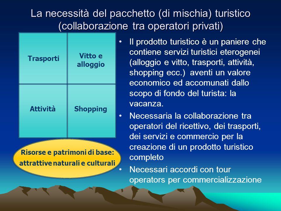 Risorse e patrimoni di base: attrattive naturali e culturali