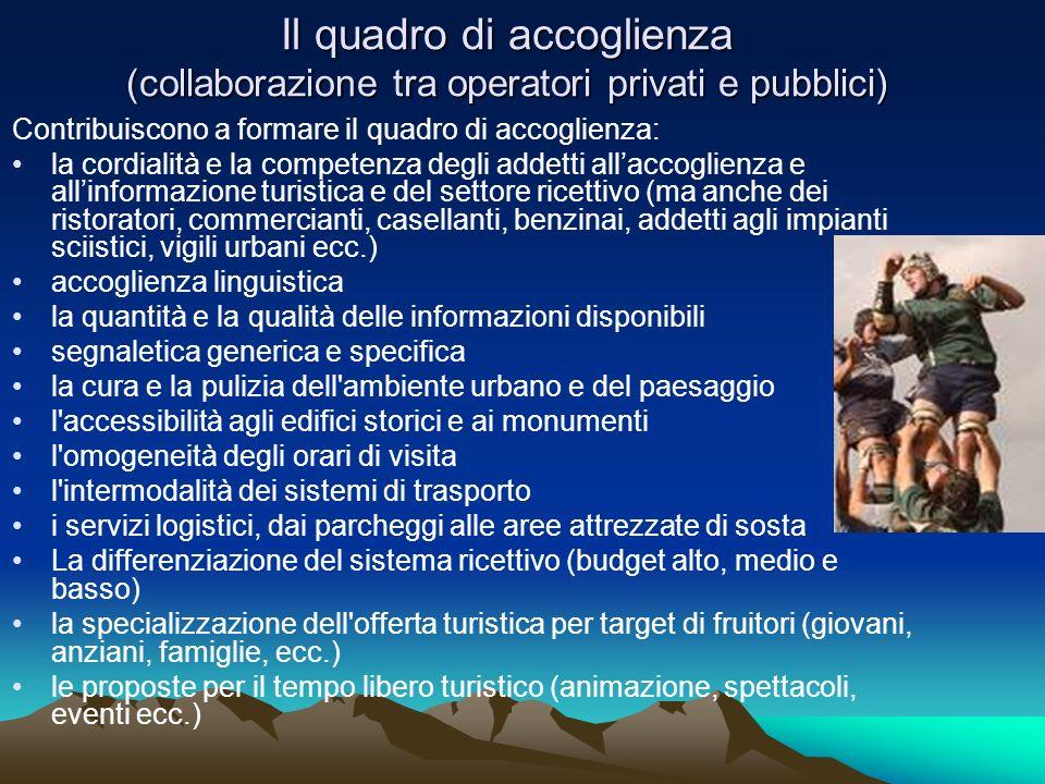 Il quadro di accoglienza (collaborazione tra operatori privati e pubblici)