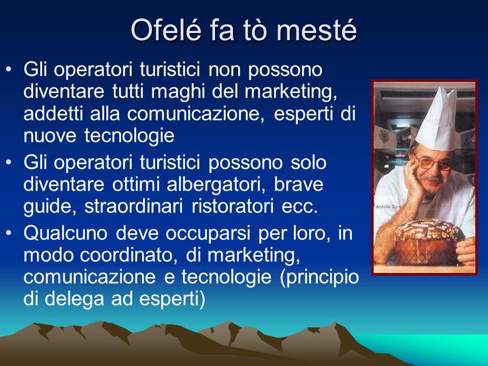 Ofelé fa tò mesté Gli operatori turistici non possono diventare tutti maghi del marketing, addetti alla comunicazione, esperti di nuove tecnologie.
