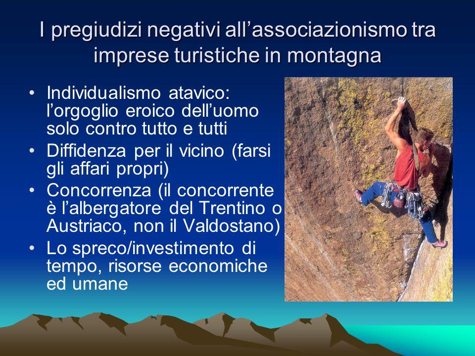 I pregiudizi negativi all'associazionismo tra imprese turistiche in montagna