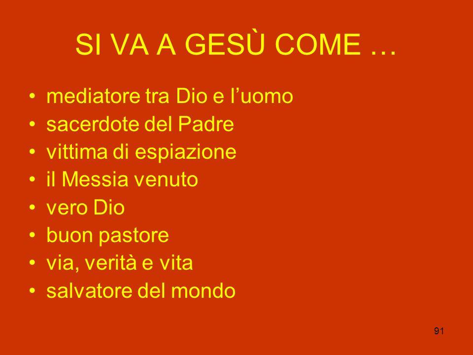 SI VA A GESÙ COME … mediatore tra Dio e l'uomo sacerdote del Padre