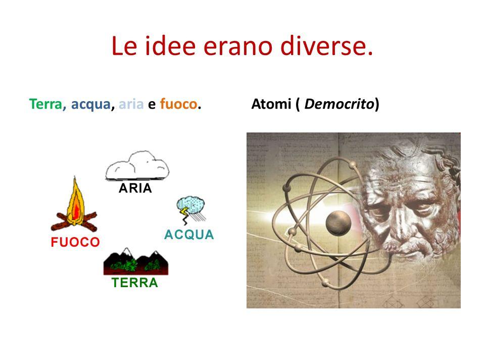 Le idee erano diverse. Terra, acqua, aria e fuoco. Atomi ( Democrito)