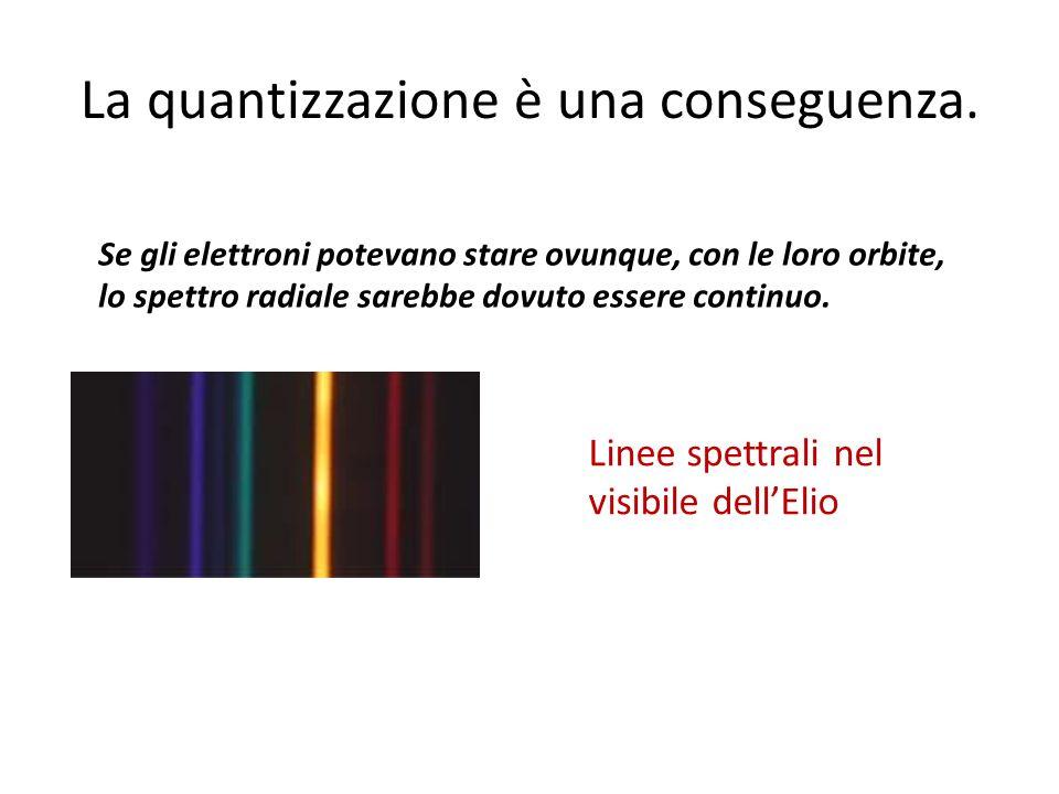 La quantizzazione è una conseguenza.