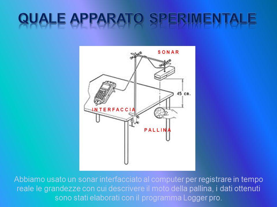 Quale apparato sperimentale