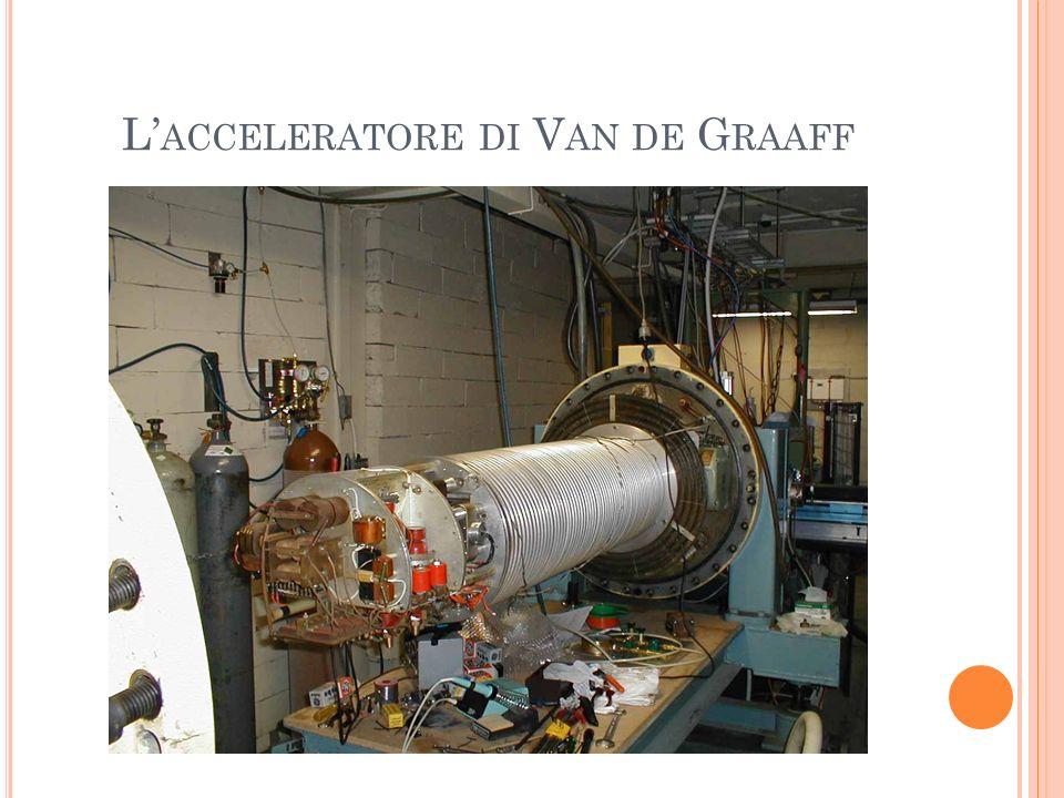 L'acceleratore di Van de Graaff