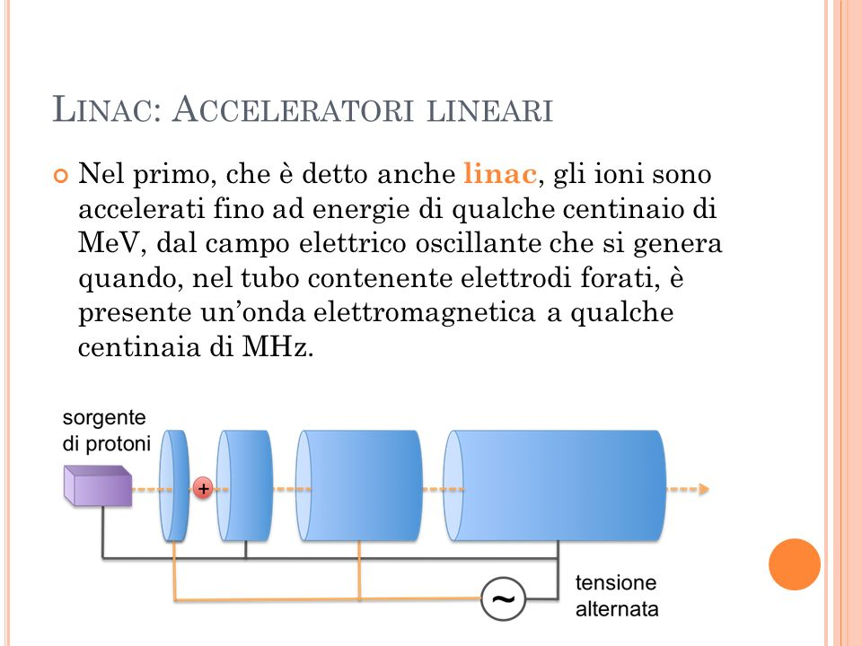 Linac: Acceleratori lineari