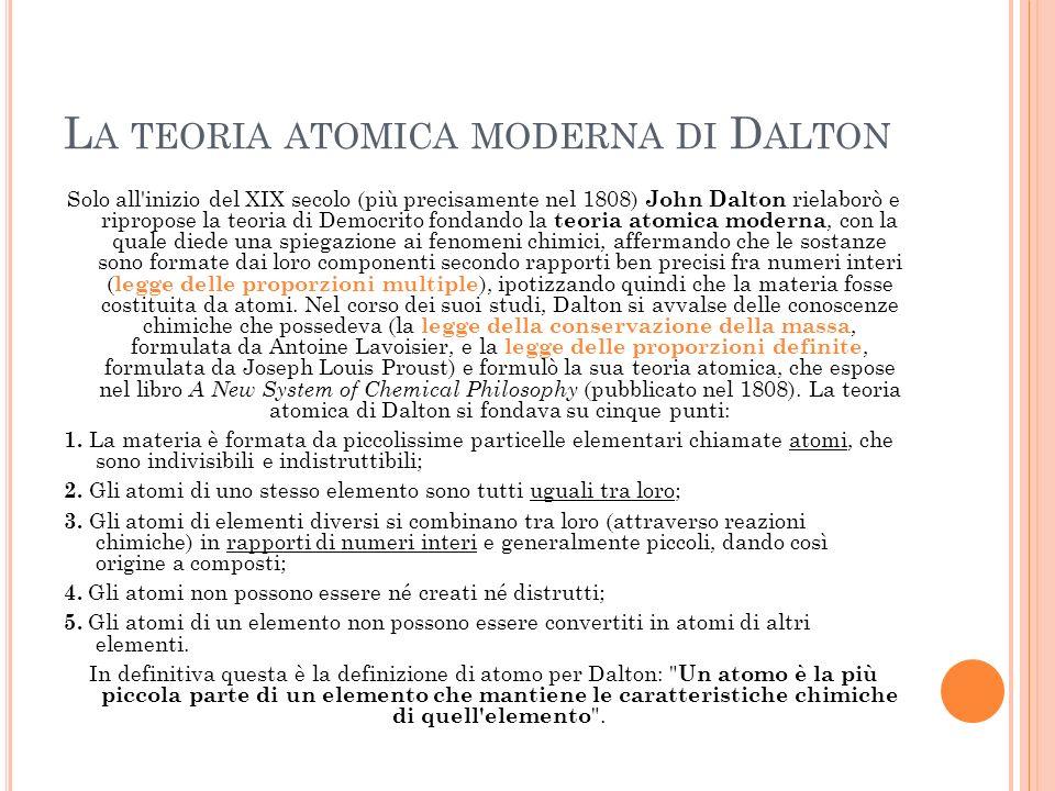 La teoria atomica moderna di Dalton