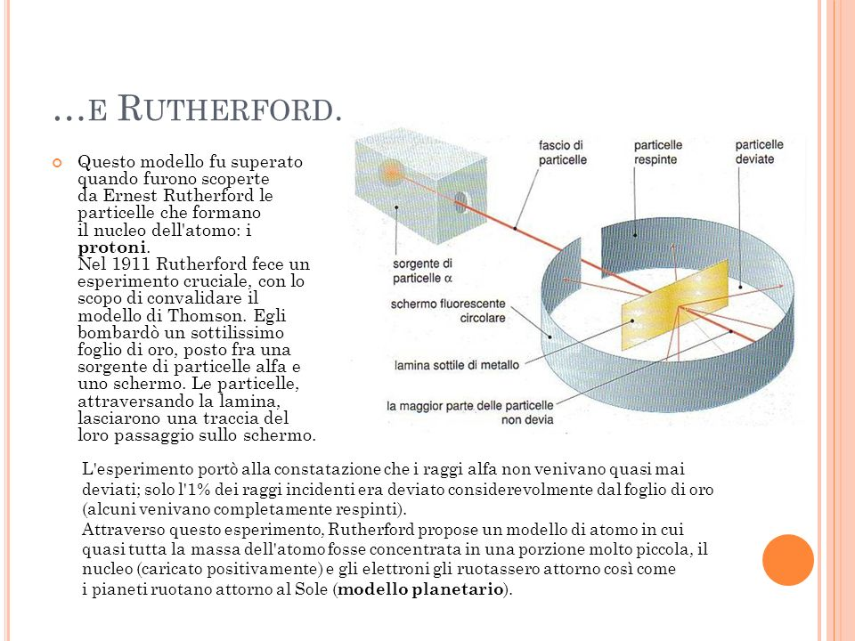 …e Rutherford.