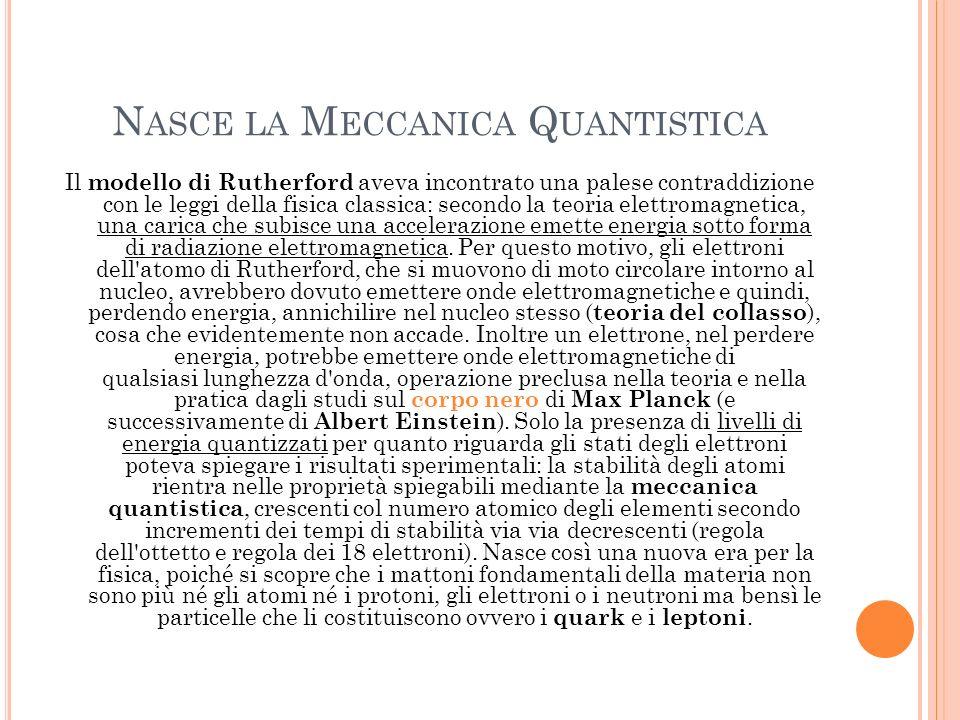 Nasce la Meccanica Quantistica
