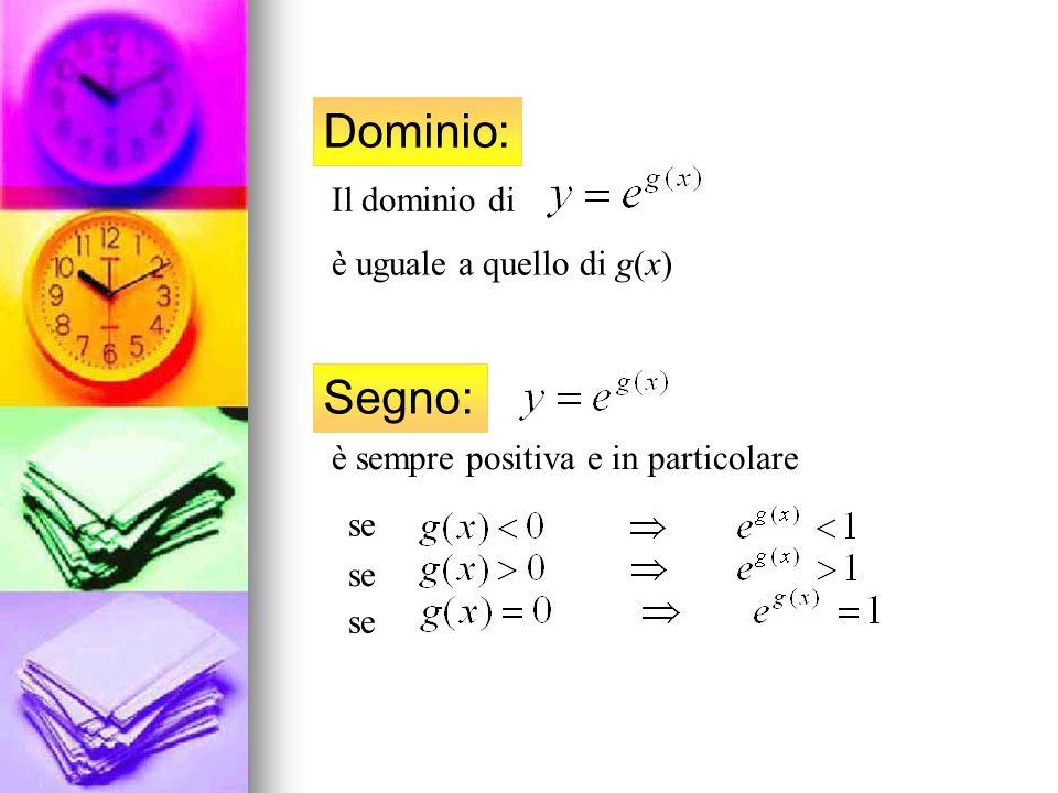 Dominio: Segno: Il dominio di è uguale a quello di g(x)