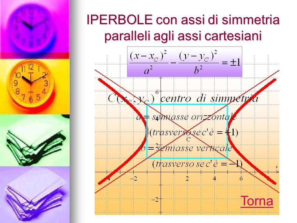 IPERBOLE con assi di simmetria paralleli agli assi cartesiani