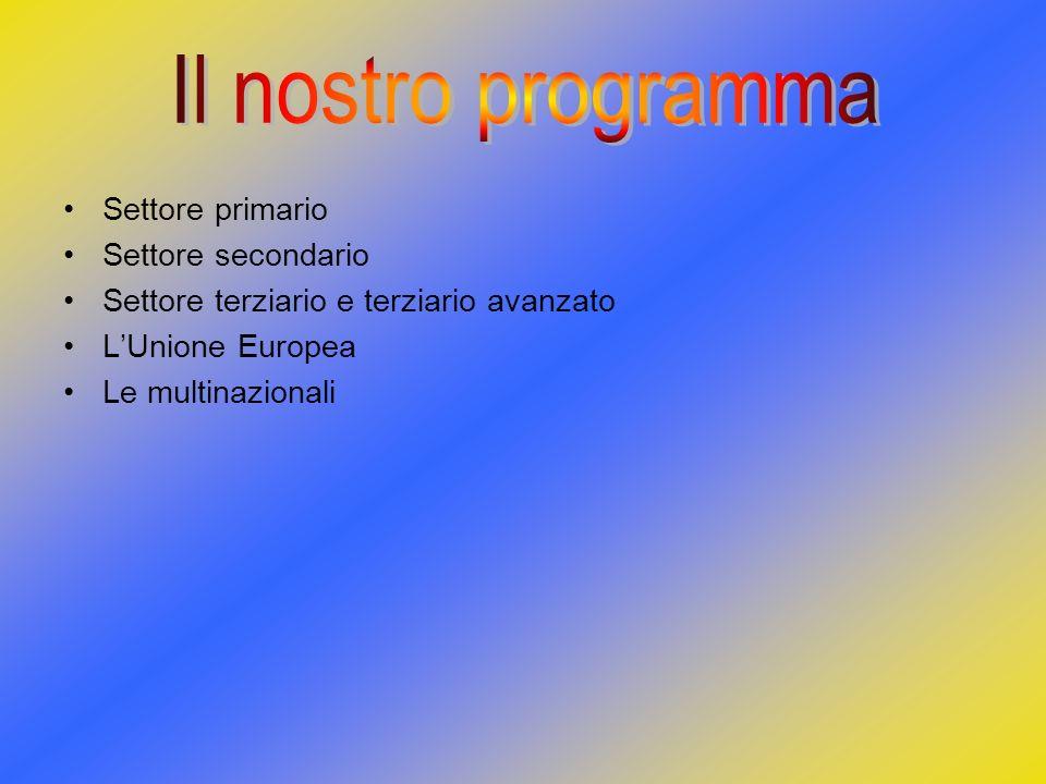 Il nostro programma Settore primario Settore secondario