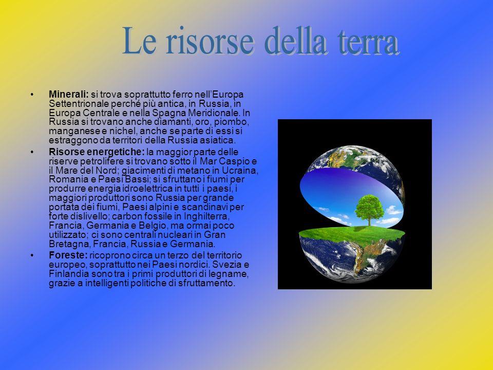 Le risorse della terra