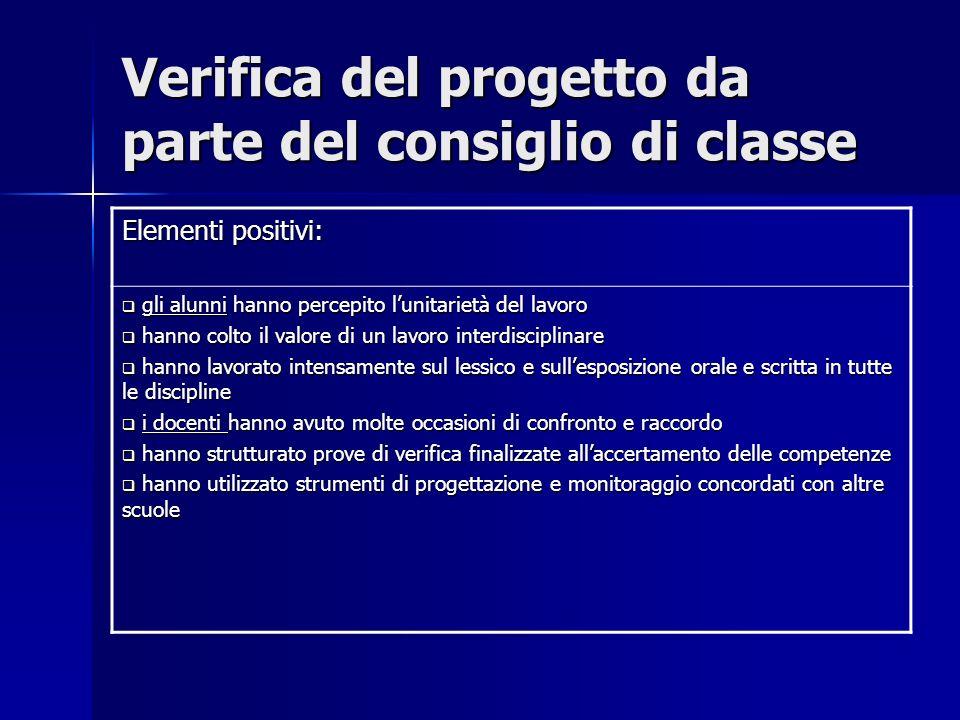 Verifica del progetto da parte del consiglio di classe