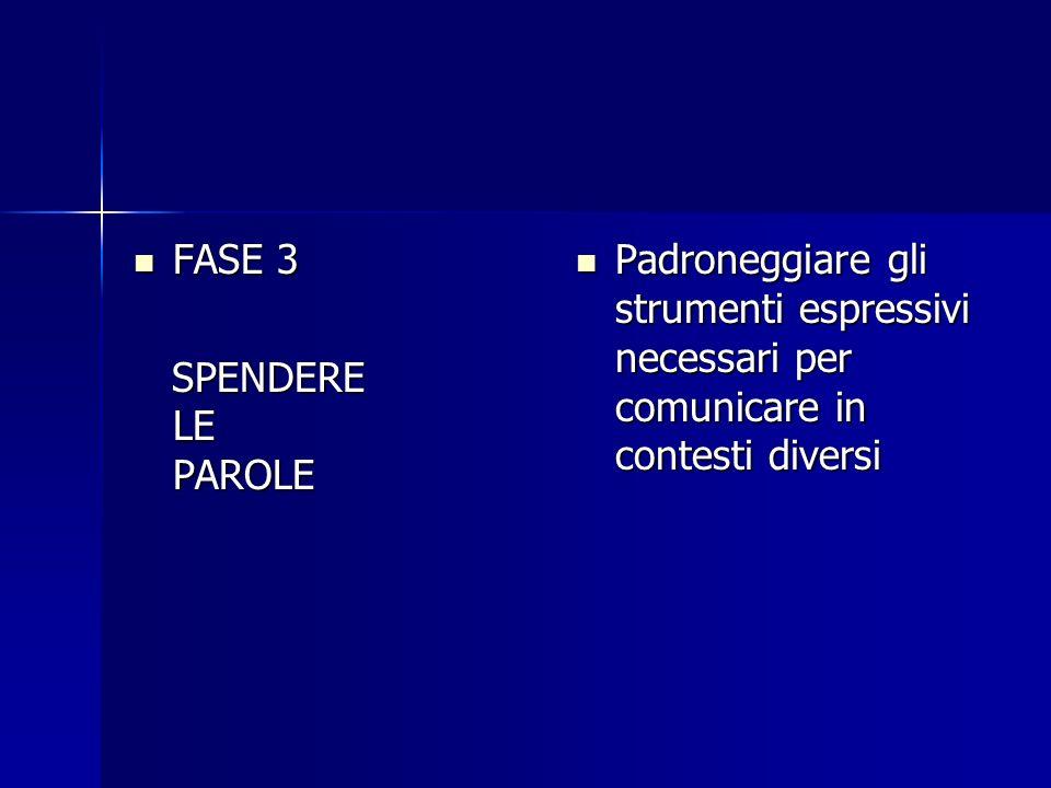 FASE 3 SPENDERE LE PAROLE.
