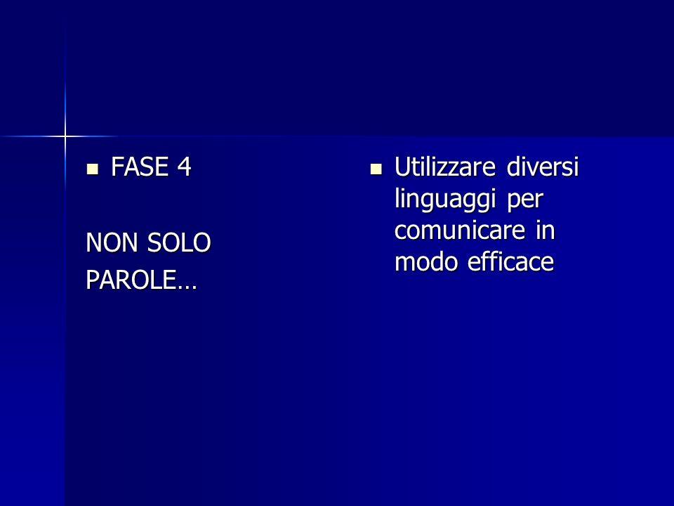 FASE 4 NON SOLO PAROLE… Utilizzare diversi linguaggi per comunicare in modo efficace
