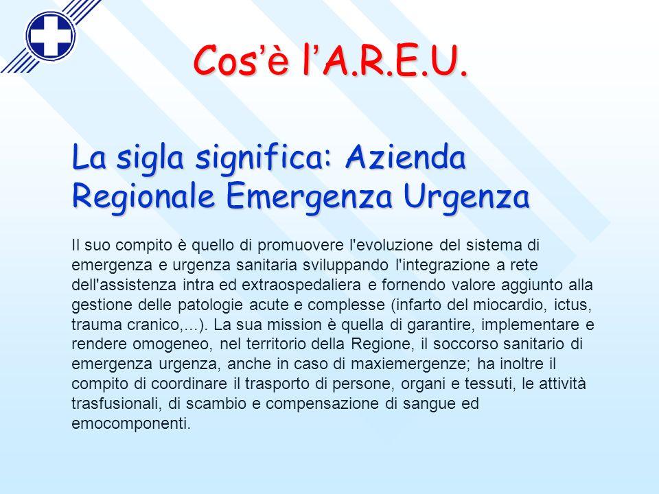 Cos'è l'A.R.E.U. La sigla significa: Azienda Regionale Emergenza Urgenza.