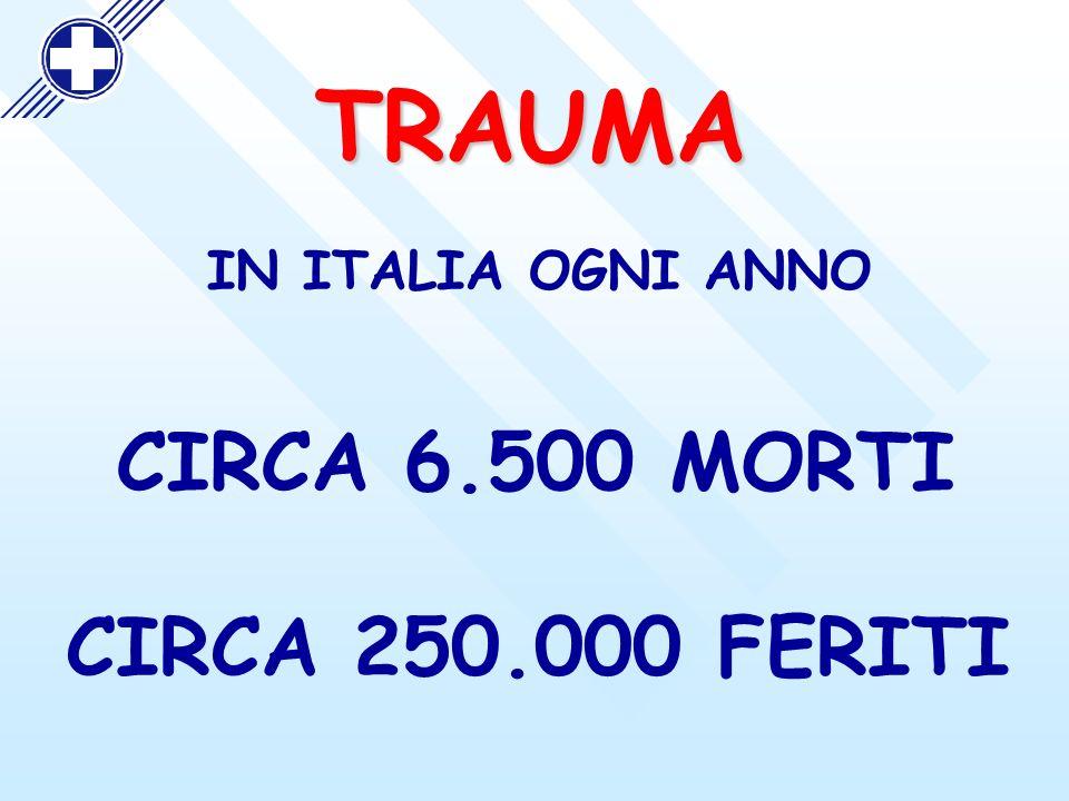 TRAUMA IN ITALIA OGNI ANNO CIRCA 6.500 MORTI CIRCA 250.000 FERITI