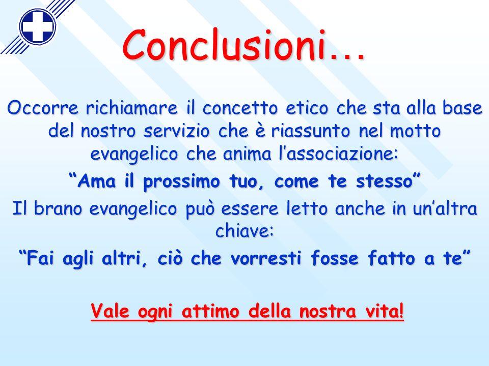 Conclusioni…