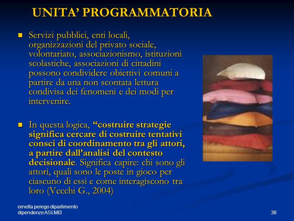 UNITA' PROGRAMMATORIA