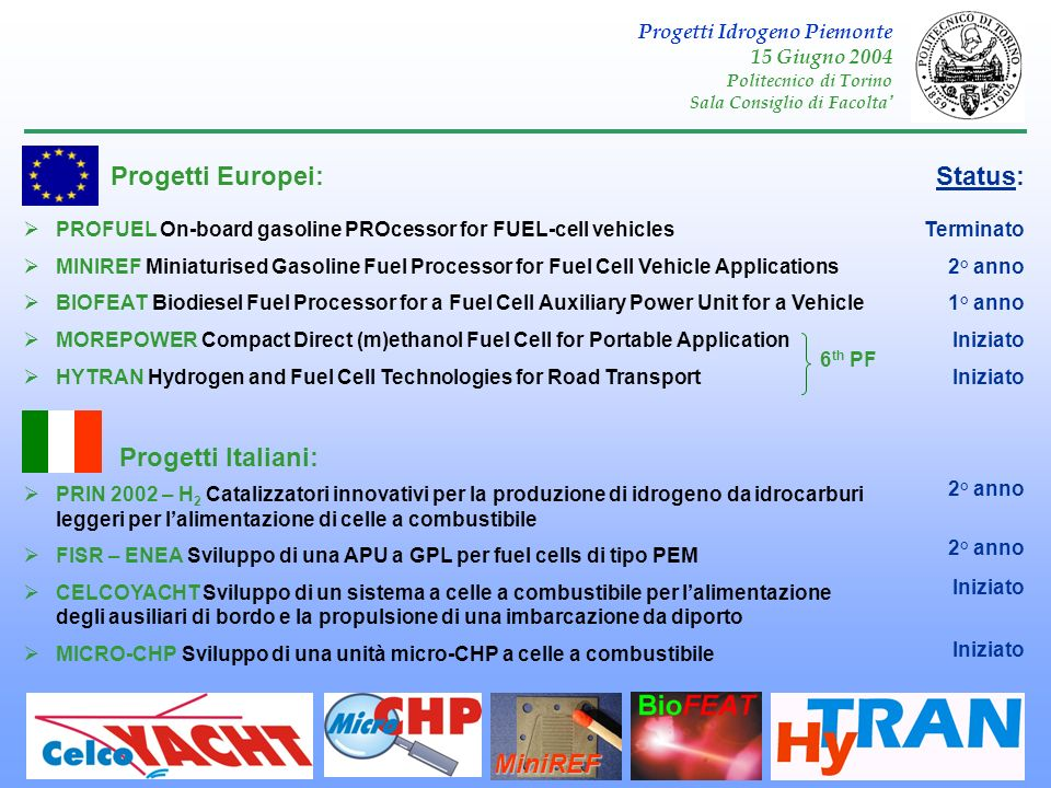 Status: MiniREF Progetti Europei: Progetti Italiani: