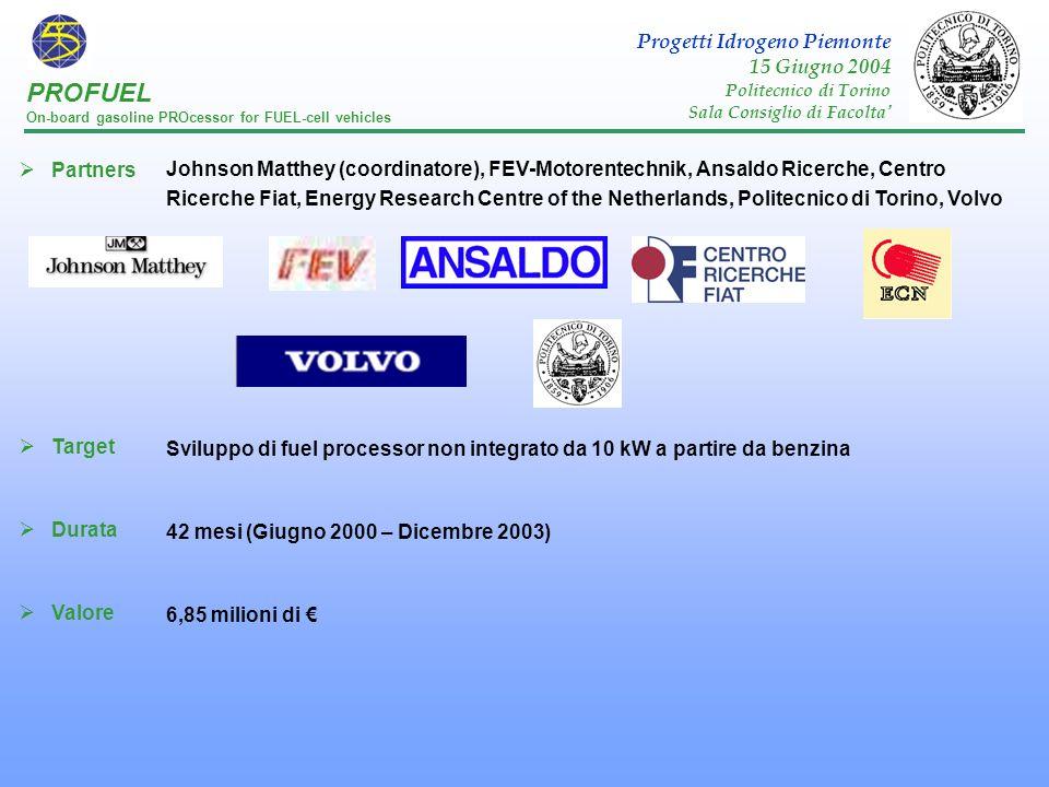 PROFUEL Progetti Idrogeno Piemonte 15 Giugno 2004 Partners Target