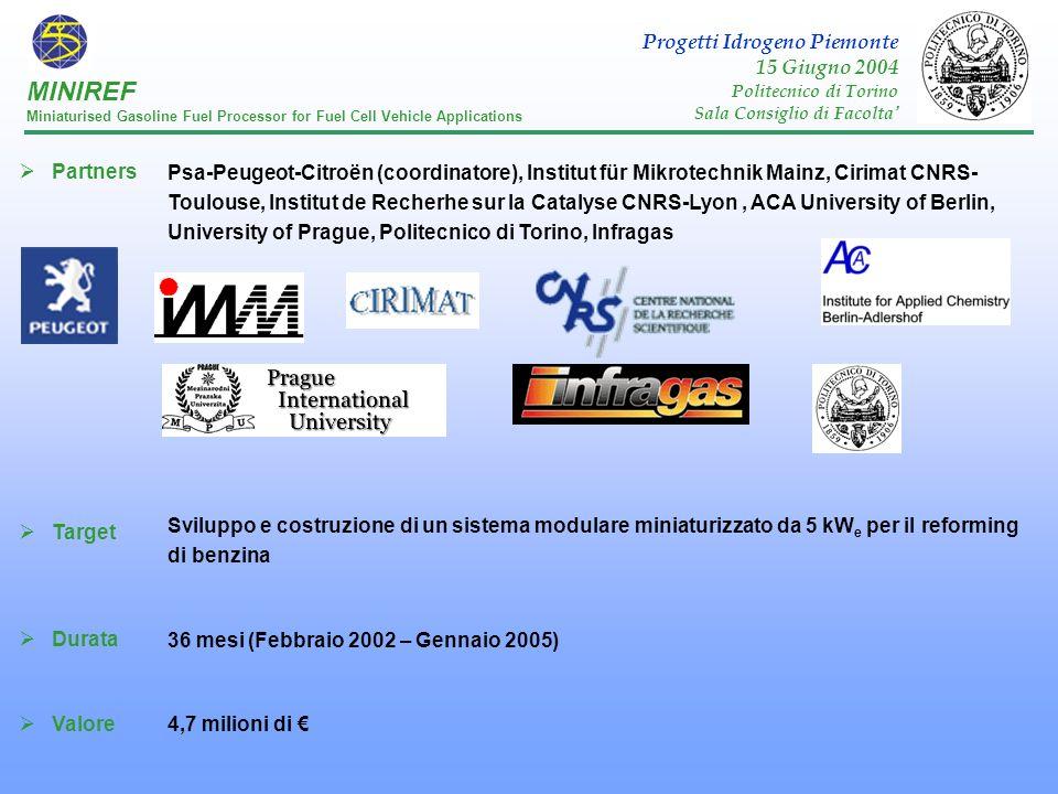 MINIREF Progetti Idrogeno Piemonte 15 Giugno 2004 Partners Target