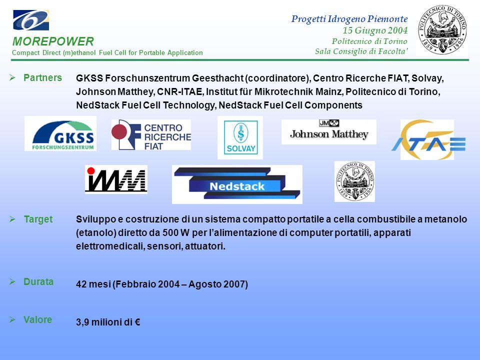 MOREPOWER Progetti Idrogeno Piemonte 15 Giugno 2004 Partners