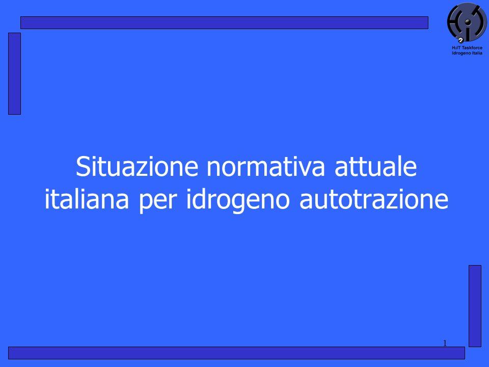 Situazione normativa attuale italiana per idrogeno autotrazione