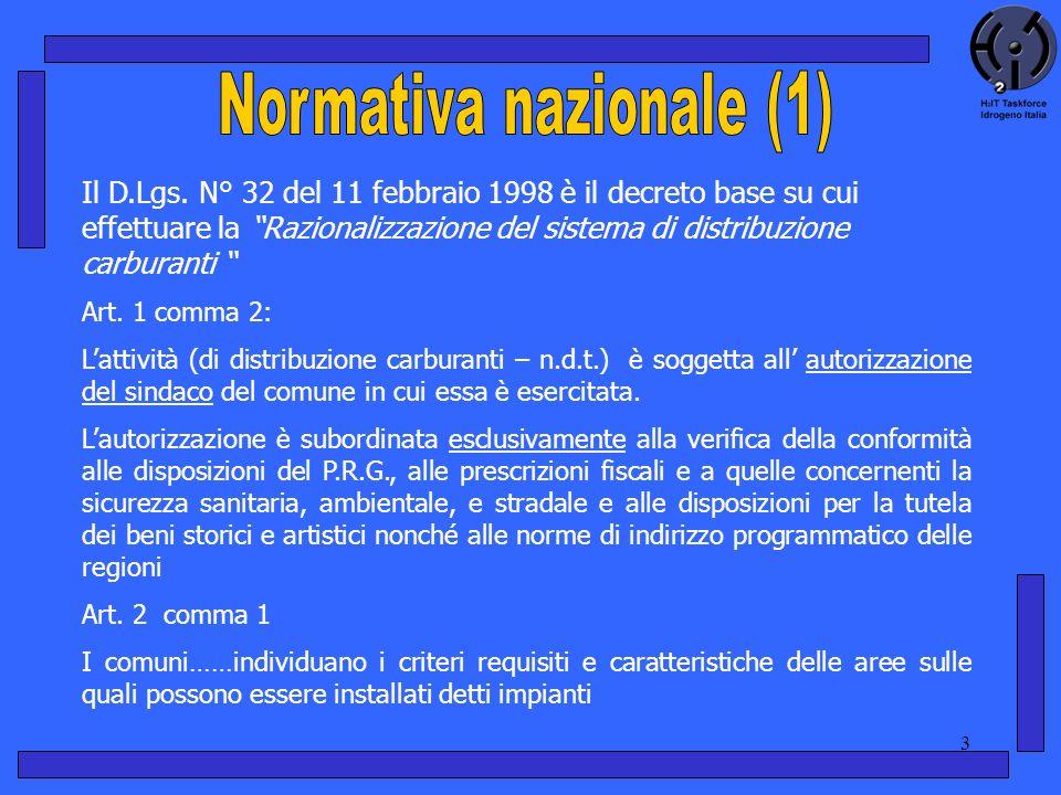 Normativa nazionale (1)