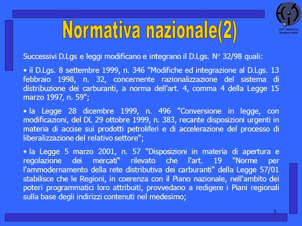 Normativa nazionale(2)