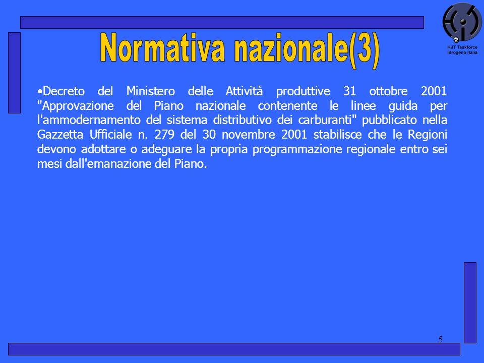 Normativa nazionale(3)
