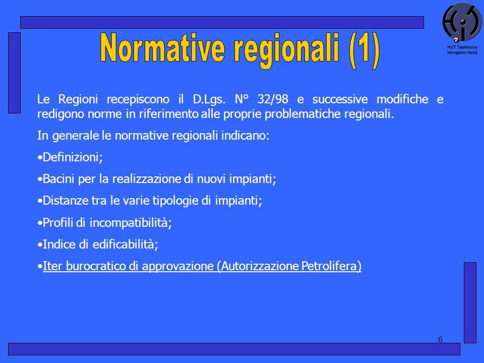 Normative regionali (1)