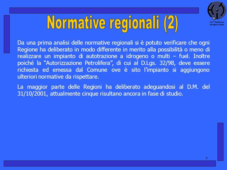 Normative regionali (2)