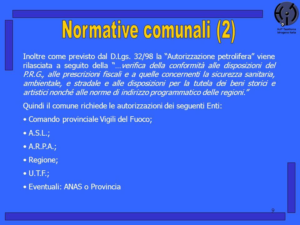Normative comunali (2)