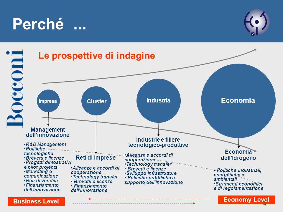 Perché ... Le prospettive di indagine Economia Economy Level