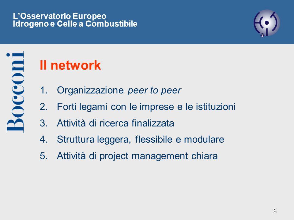 Il network Organizzazione peer to peer