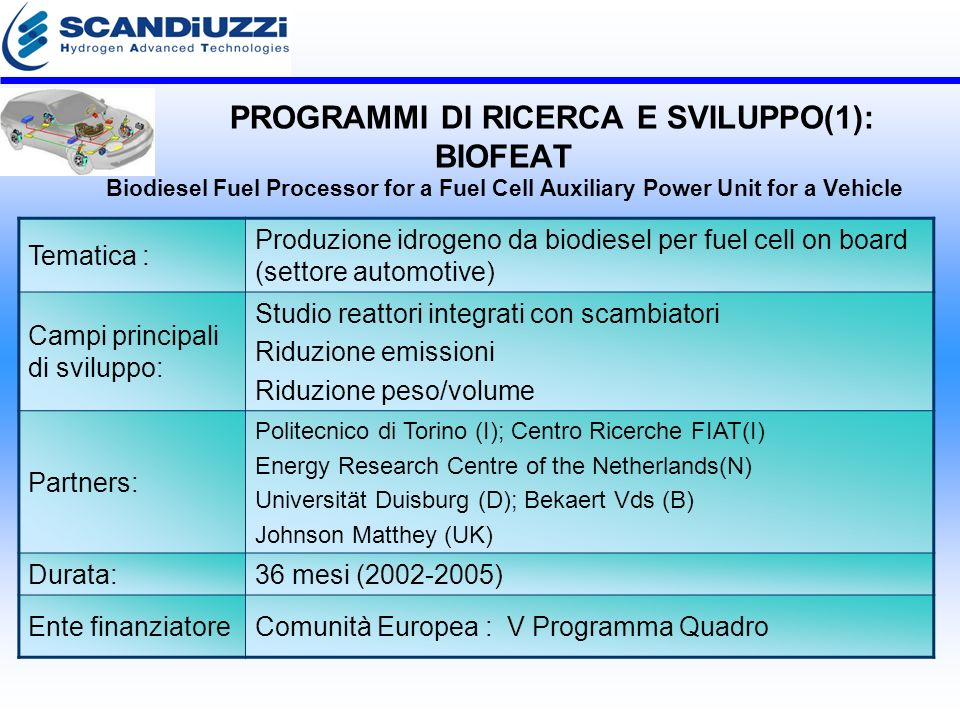 PROGRAMMI DI RICERCA E SVILUPPO(1): BIOFEAT Biodiesel Fuel Processor for a Fuel Cell Auxiliary Power Unit for a Vehicle