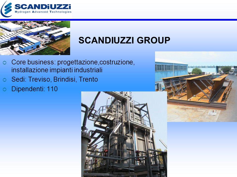 SCANDIUZZI GROUP Core business: progettazione,costruzione, installazione impianti industriali. Sedi: Treviso, Brindisi, Trento.