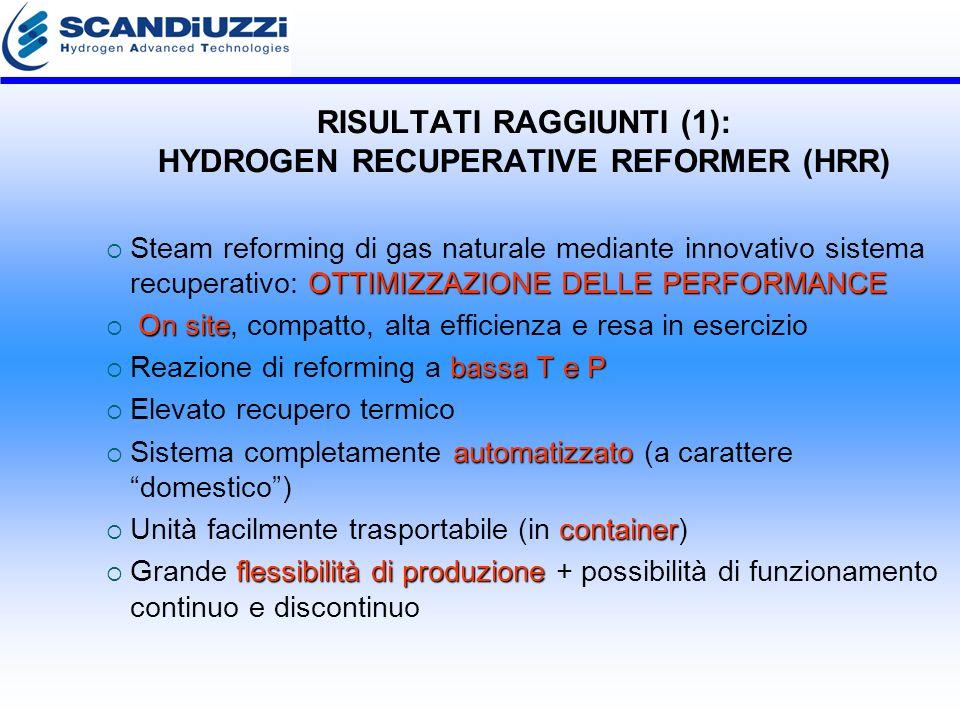 RISULTATI RAGGIUNTI (1): HYDROGEN RECUPERATIVE REFORMER (HRR)