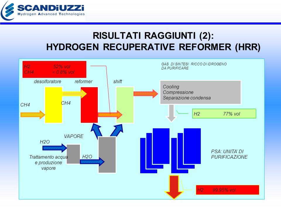 RISULTATI RAGGIUNTI (2): HYDROGEN RECUPERATIVE REFORMER (HRR)