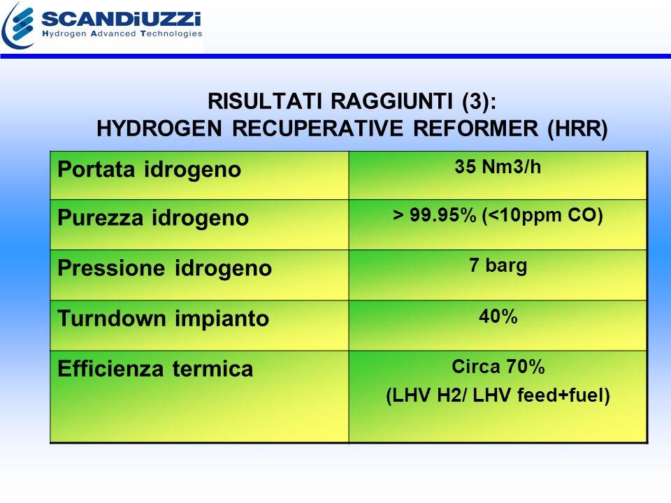 RISULTATI RAGGIUNTI (3): HYDROGEN RECUPERATIVE REFORMER (HRR)